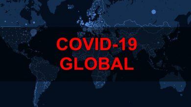 COVID-19 GLOBAL